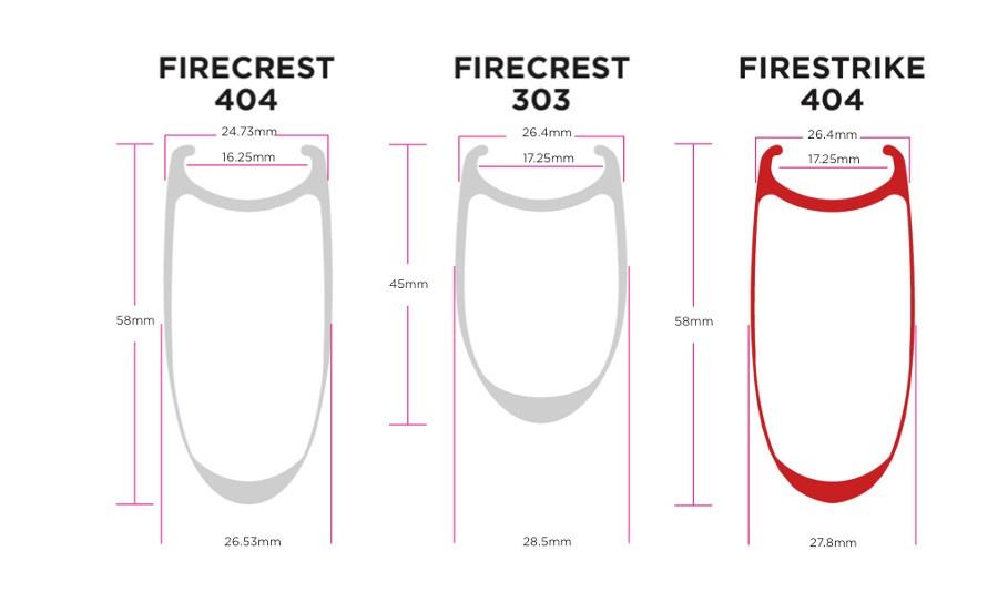 Zipp Firestrike Firecrest wheels