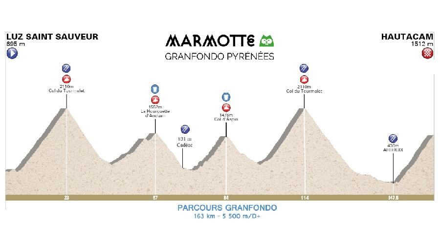 Marmotte Granfondo Pyrenees