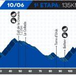Orbea Cadi Challenge etapa 1