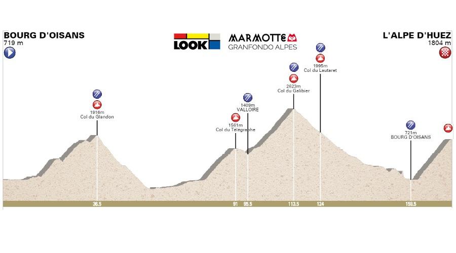 Look Marmotte Granfondo Alpes 2018