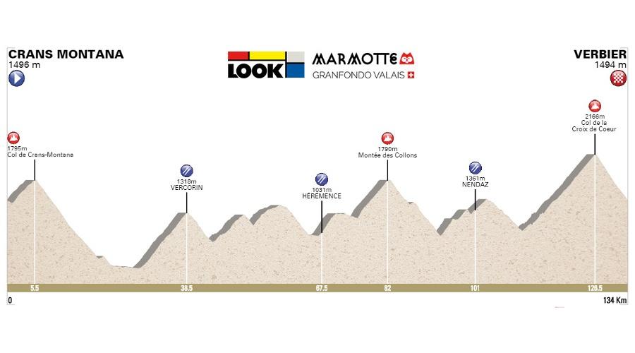 Look Marmotte Granfondo Valais 2018