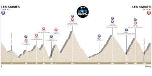 Le Tour du Mont Blanc Cyclo 2018
