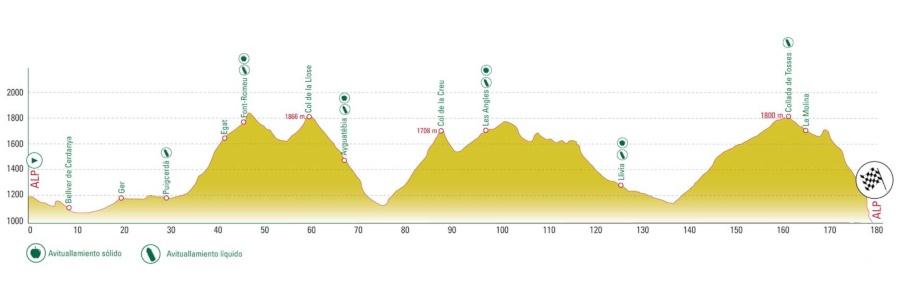 La Cerdanya Cycle Tour Endurance