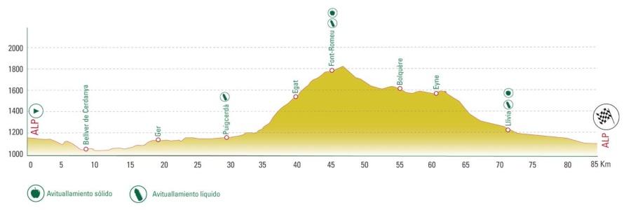 La Cerdanya Cycle Tour Sport