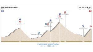 Marmotte Granfondo Alpes 2019