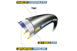 Michelin Power Competition tube type