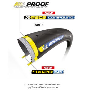 Michelin Power Road neumáticos