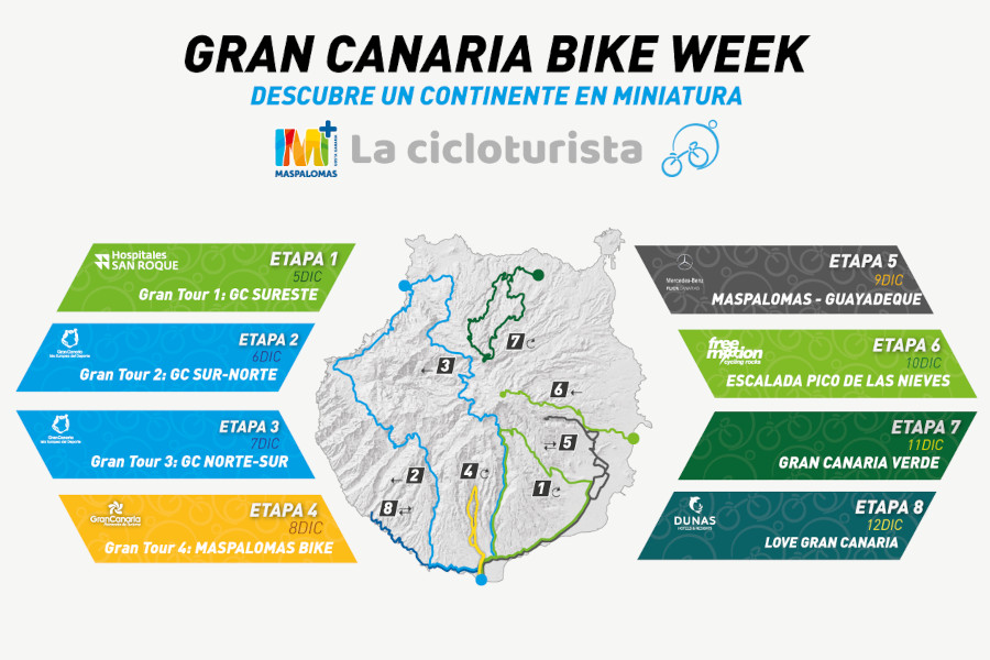 Gran Canaria Bike Week 2020
