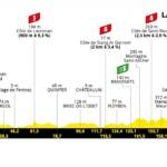 Tour de Francia 2021 - Etapa 1