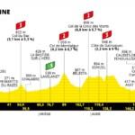 Tour de Francia 2021 - Etapa 14