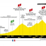 Tour de Francia 2021 - Etapa 15