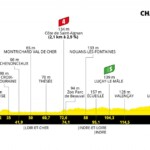 Tour de Francia 2021 - Etapa 6