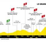 Tour de Francia 2021 - Etapa 8