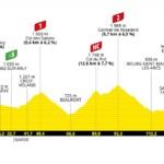 Tour de Francia 2021 - Etapa 9