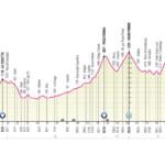 Giro de Italia 2021 Etapa 16